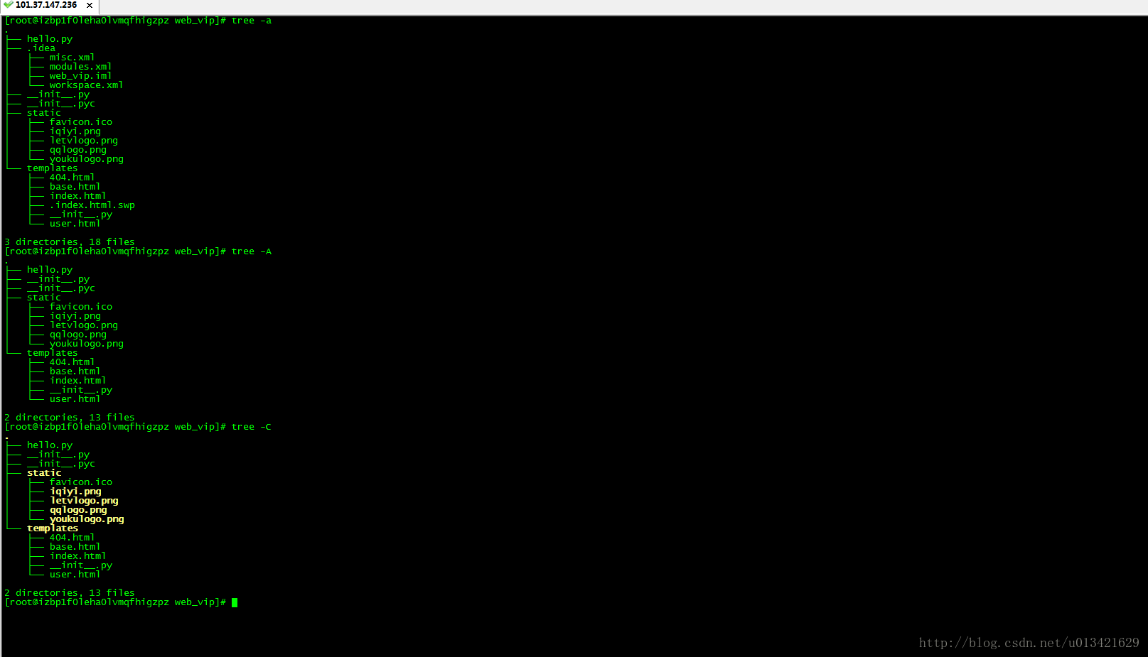 linux下tree命令的用法解释